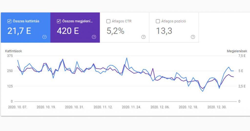 google analytics seo